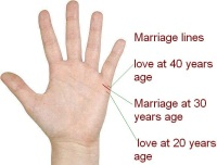 Palm Reading Marriage Line