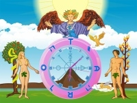 Love Tarot Reading, Guidance to get out the maximum accuracy